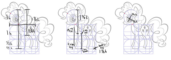 All measurements are based on circles the same size as the head and parts thereof (click for full size)